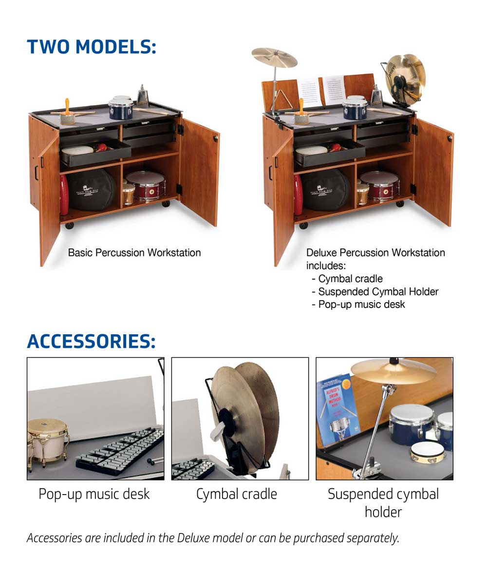 Percussion Workstation Options